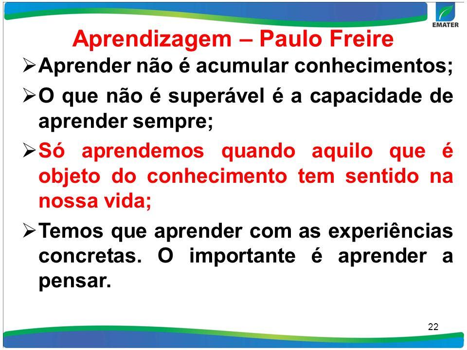 Aprendizagem – Paulo Freire Aprender não é acumular conhecimentos; O que não é superável é a capacidade de aprender sempre; Só aprendemos quando aquil