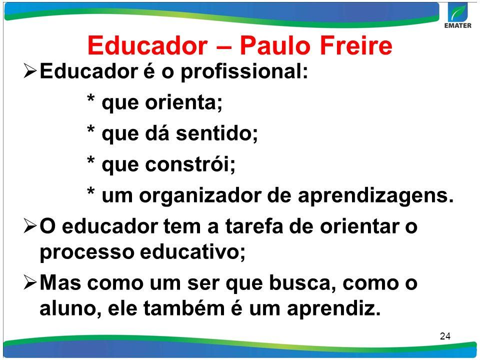 Educador – Paulo Freire Educador é o profissional: * que orienta; * que dá sentido; * que constrói; * um organizador de aprendizagens. O educador tem