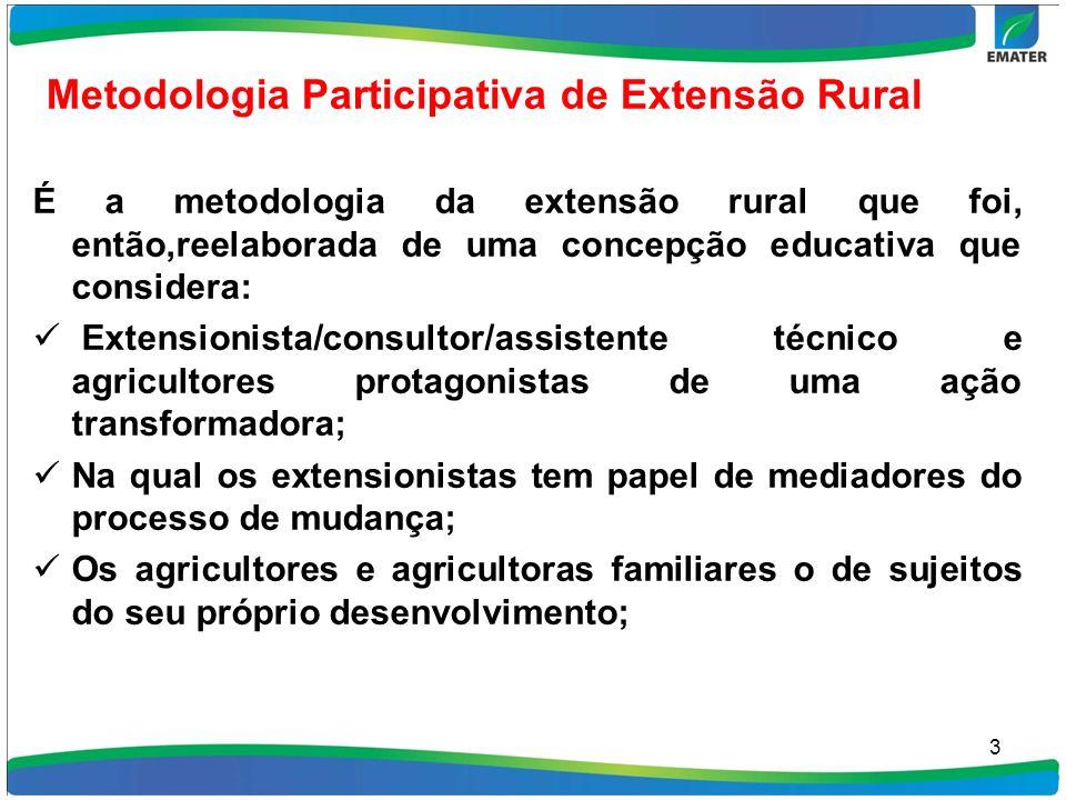 Metodologia Participativa de Extensão Rural É a metodologia da extensão rural que foi, então,reelaborada de uma concepção educativa que considera: Ext