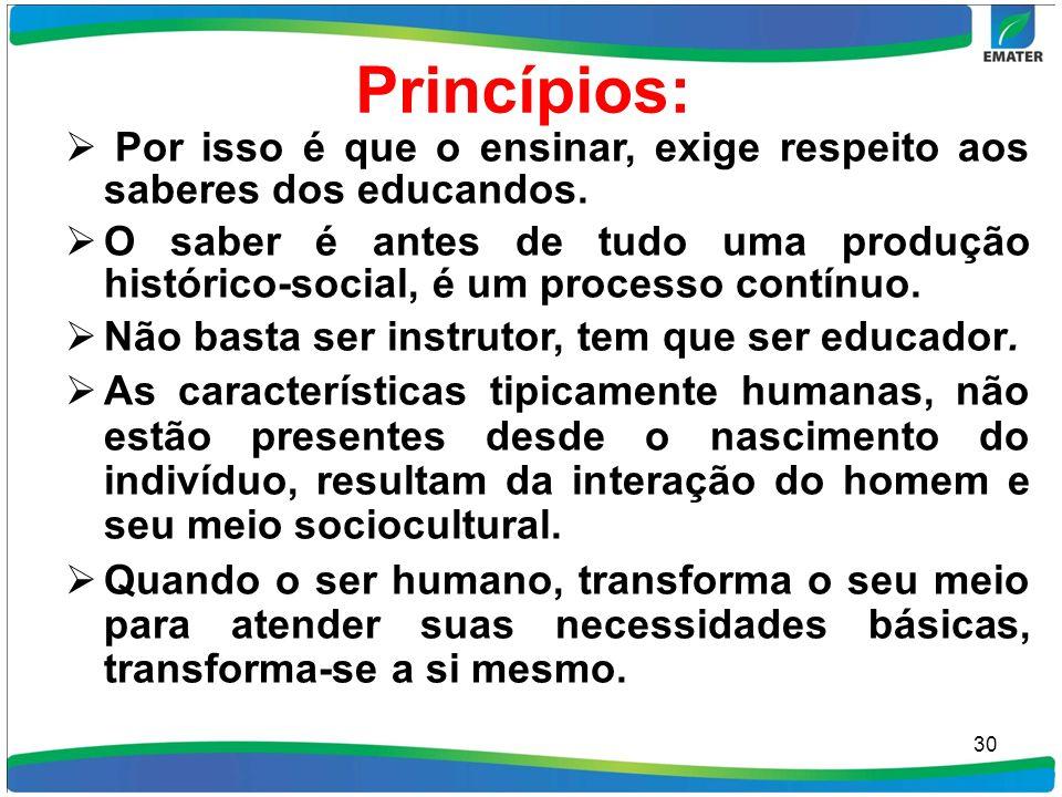 Princípios: Por isso é que o ensinar, exige respeito aos saberes dos educandos. O saber é antes de tudo uma produção histórico-social, é um processo c