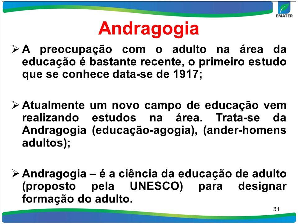 Andragogia A preocupação com o adulto na área da educação é bastante recente, o primeiro estudo que se conhece data-se de 1917; Atualmente um novo cam