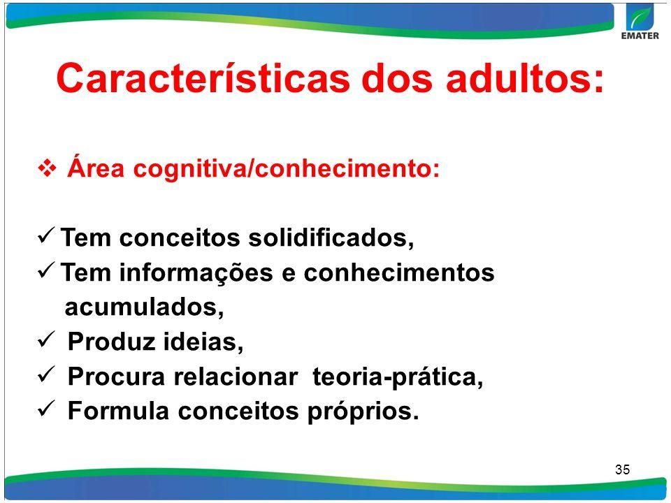Características dos adultos: Área cognitiva/conhecimento: Tem conceitos solidificados, Tem informações e conhecimentos acumulados, Produz ideias, Proc