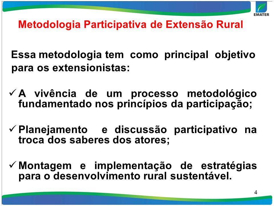 Metodologia Participativa de Extensão Rural Essa metodologia tem como principal objetivo para os extensionistas: A vivência de um processo metodológic