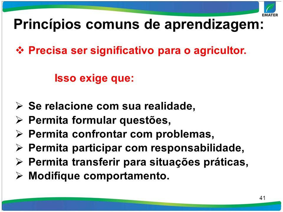 Princípios comuns de aprendizagem: Precisa ser significativo para o agricultor. Isso exige que: Se relacione com sua realidade, Permita formular quest