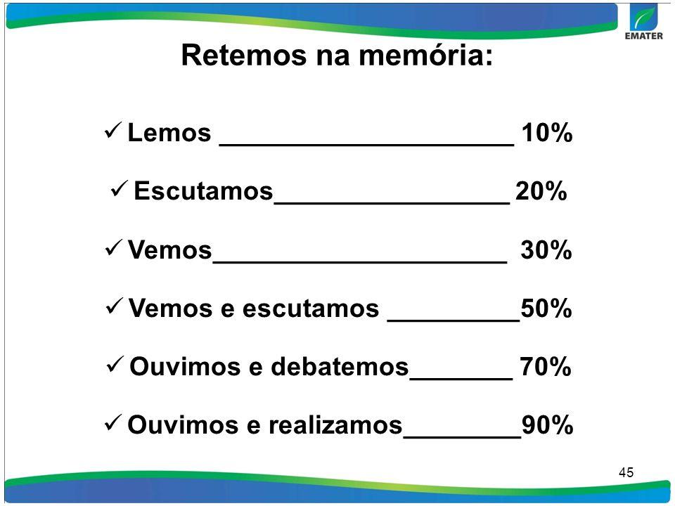 Retemos na memória: Lemos ____________________ 10% Escutamos________________ 20% Vemos____________________ 30% Vemos e escutamos _________50% Ouvimos