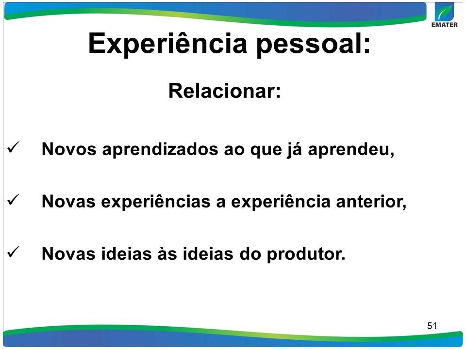 Experiência pessoal: Relacionar: Novos aprendizados ao que já aprendeu, Novas experiências a experiência anterior, Novas ideias às ideias do produtor.
