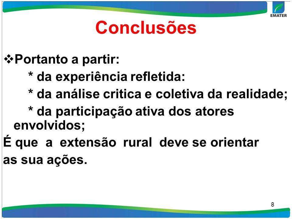 Conclusões Portanto a partir: * da experiência refletida: * da análise critica e coletiva da realidade; * da participação ativa dos atores envolvidos;