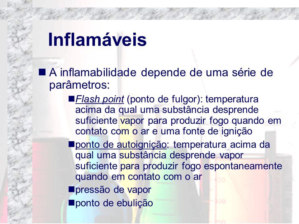 Inflamáveis A inflamabilidade depende de uma série de parâmetros: Flash point (ponto de fulgor): temperatura acima da qual uma substância desprende su