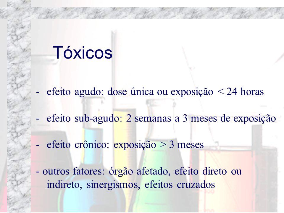 Tóxicos -efeito agudo: dose única ou exposição < 24 horas -efeito sub-agudo: 2 semanas a 3 meses de exposição -efeito crônico: exposição > 3 meses - o