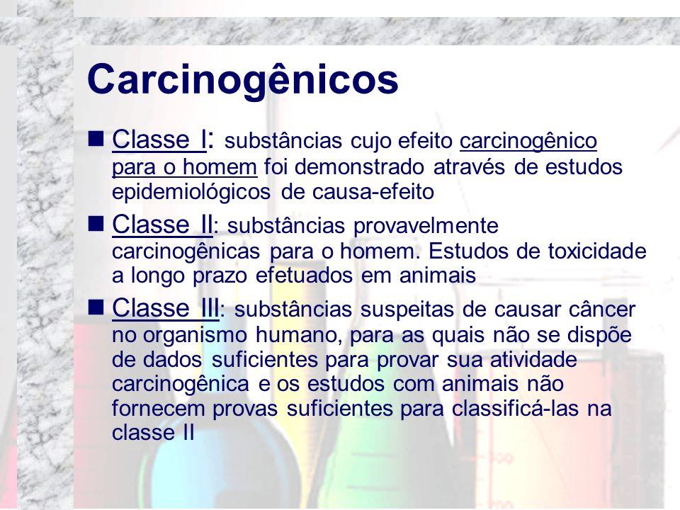Carcinogênicos Classe I : substâncias cujo efeito carcinogênico para o homem foi demonstrado através de estudos epidemiológicos de causa-efeito Classe