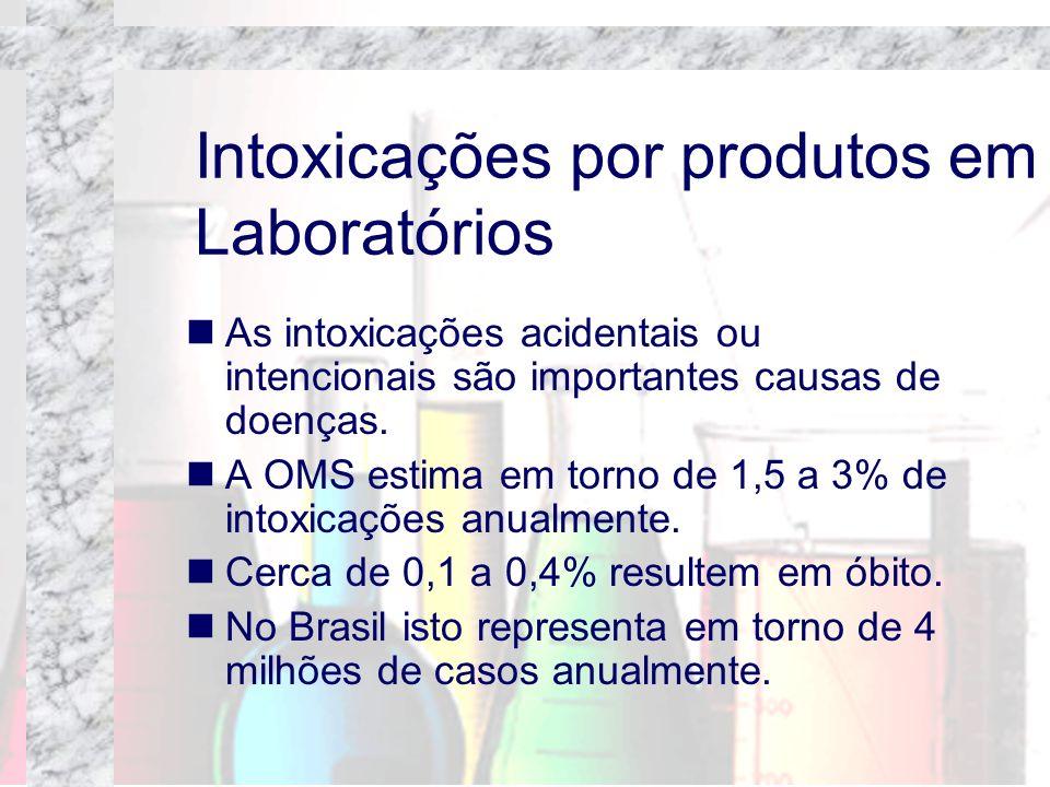Intoxicações por produtos em Laboratórios As intoxicações acidentais ou intencionais são importantes causas de doenças. A OMS estima em torno de 1,5 a
