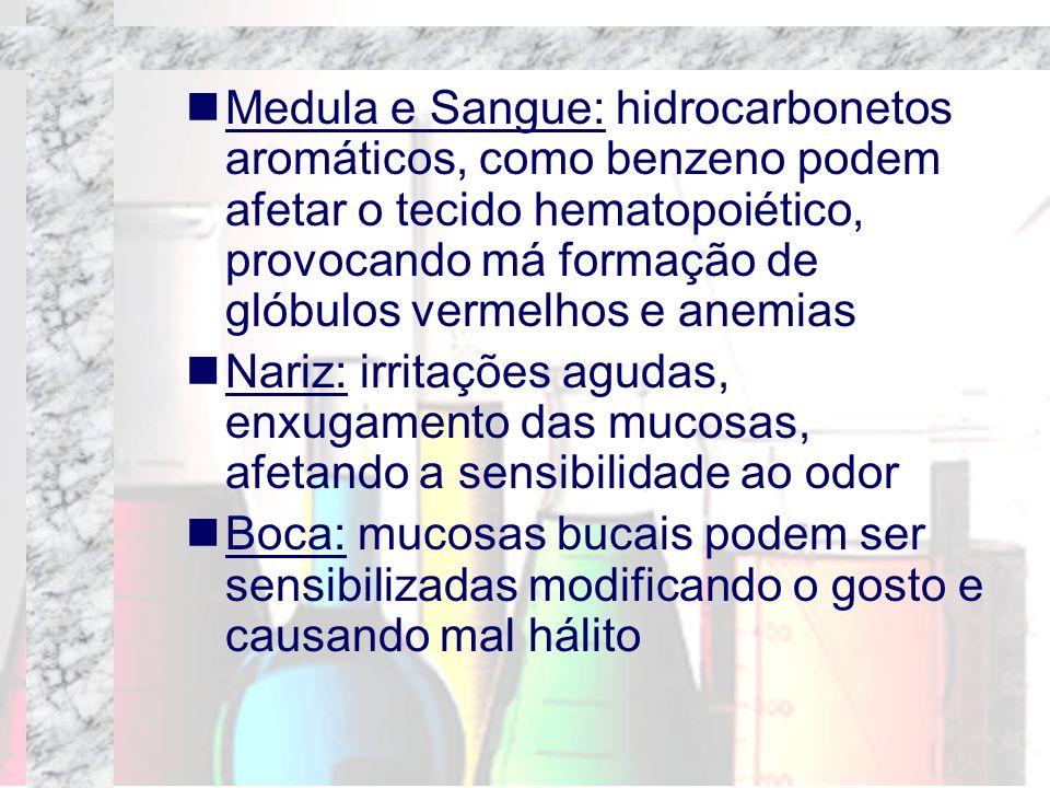 Medula e Sangue: hidrocarbonetos aromáticos, como benzeno podem afetar o tecido hematopoiético, provocando má formação de glóbulos vermelhos e anemias