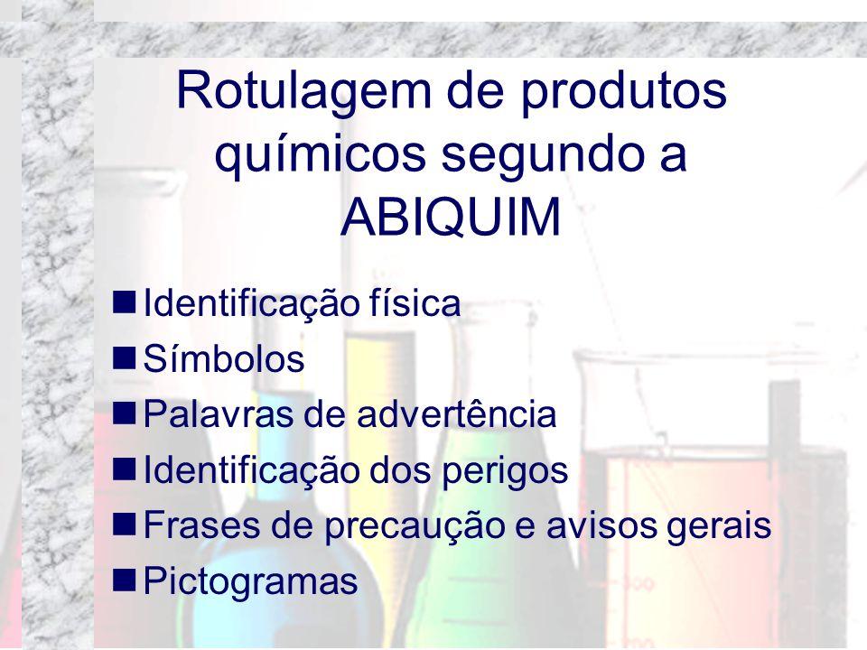 Rotulagem de produtos químicos segundo a ABIQUIM Identificação física Símbolos Palavras de advertência Identificação dos perigos Frases de precaução e