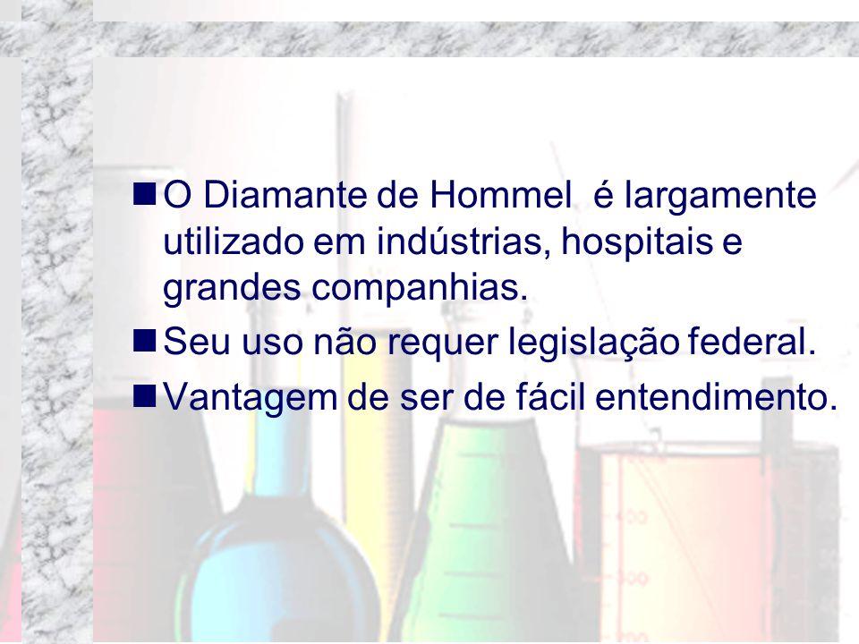 O Diamante de Hommel é largamente utilizado em indústrias, hospitais e grandes companhias. Seu uso não requer legislação federal. Vantagem de ser de f