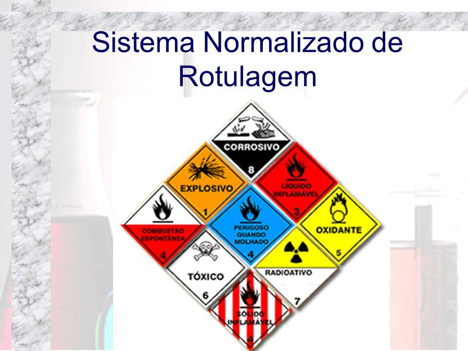 Sistema Normalizado de Rotulagem