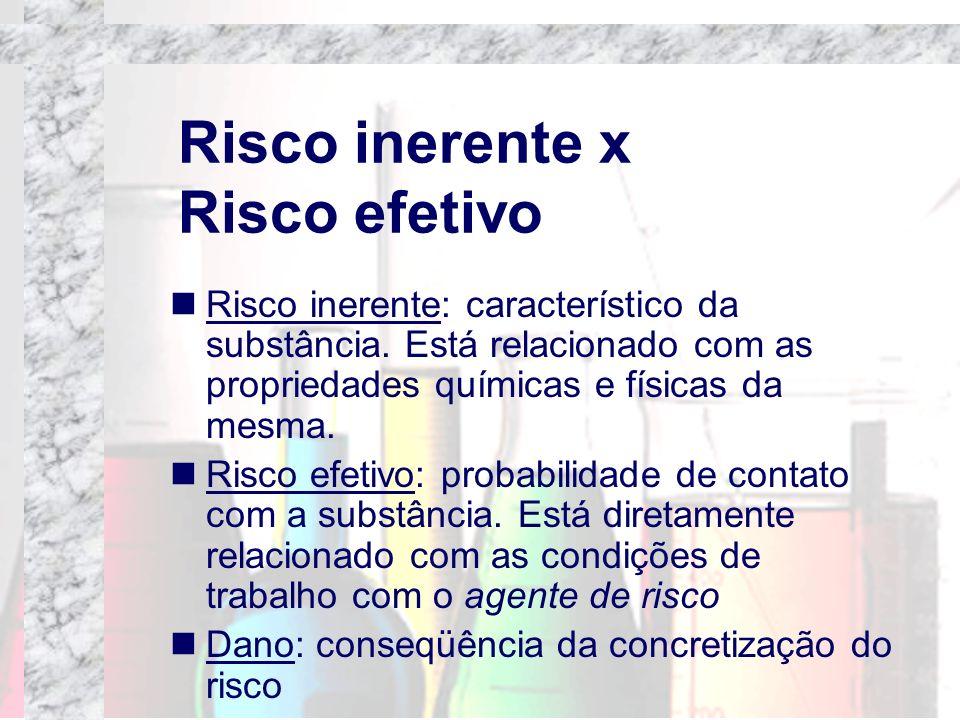 Risco inerente x Risco efetivo Risco inerente: característico da substância. Está relacionado com as propriedades químicas e físicas da mesma. Risco e