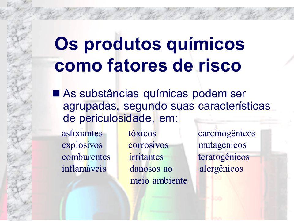 Os produtos químicos como fatores de risco As substâncias químicas podem ser agrupadas, segundo suas características de periculosidade, em: asfixiante