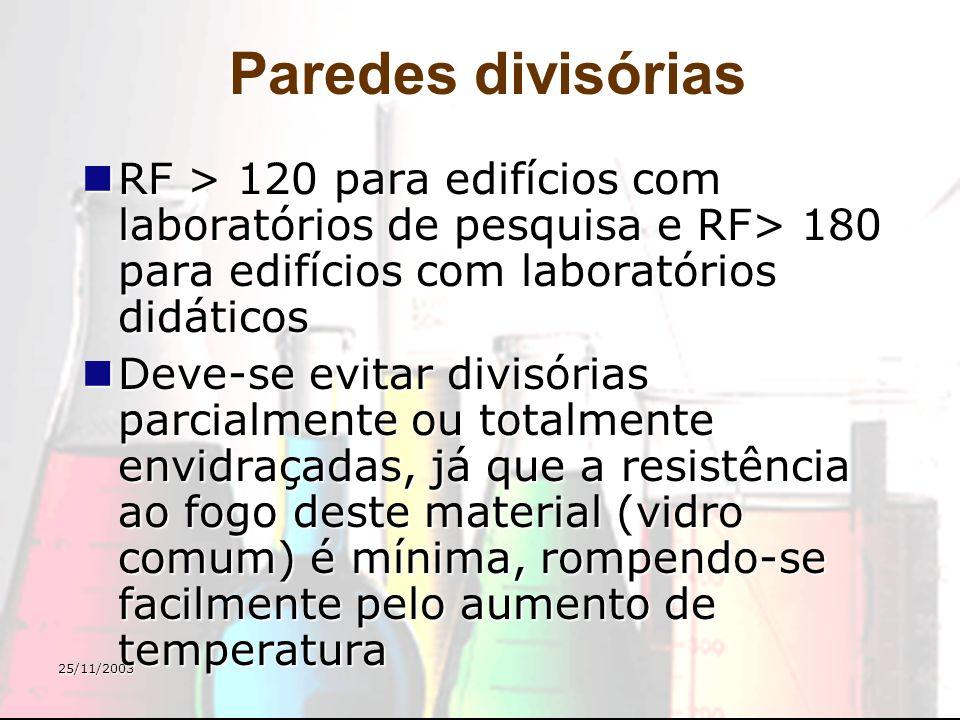 25/11/2003 Paredes divisórias RF > 120 para edifícios com laboratórios de pesquisa e RF> 180 para edifícios com laboratórios didáticos RF > 120 para e