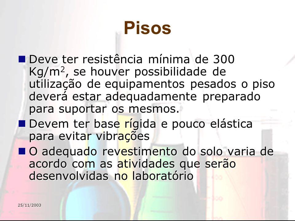 25/11/2003 Pisos Deve ter resistência mínima de 300 Kg/m 2, se houver possibilidade de utilização de equipamentos pesados o piso deverá estar adequada