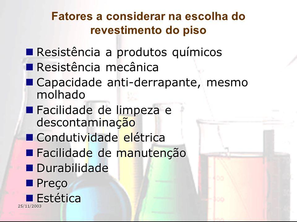 25/11/2003 Fatores a considerar na escolha do revestimento do piso Resistência a produtos químicos Resistência a produtos químicos Resistência mecânic