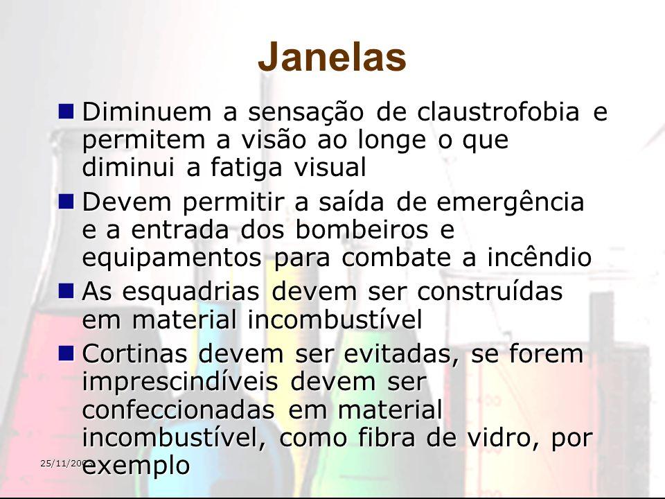 25/11/2003 Janelas Diminuem a sensação de claustrofobia e permitem a visão ao longe o que diminui a fatiga visual Diminuem a sensação de claustrofobia