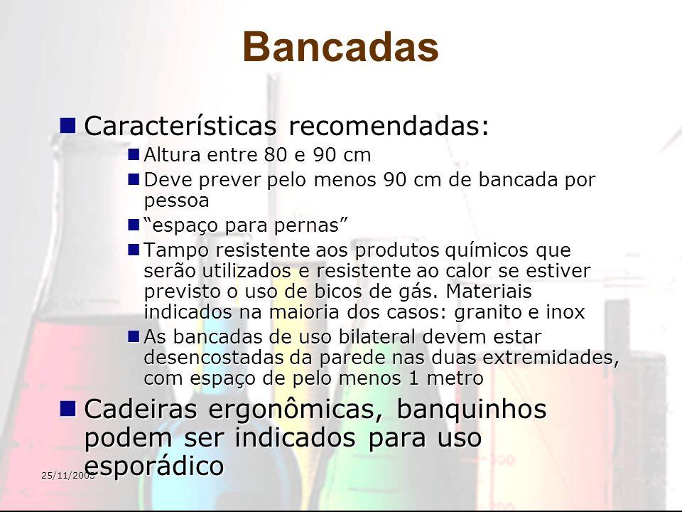 25/11/2003 Bancadas Características recomendadas: Características recomendadas: Altura entre 80 e 90 cm Altura entre 80 e 90 cm Deve prever pelo menos