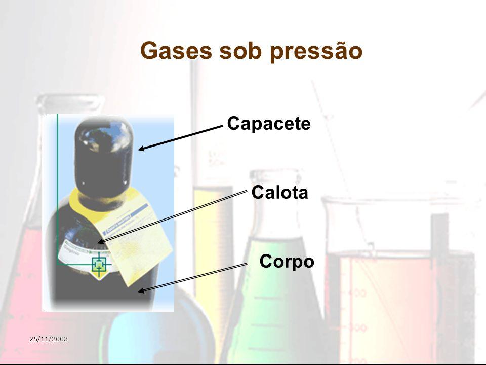 25/11/2003 Gases sob pressão Capacete Calota Corpo