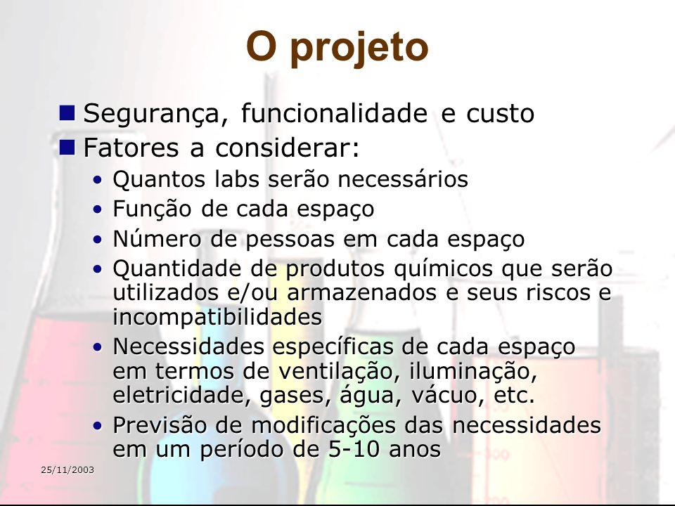 25/11/2003 O projeto Segurança, funcionalidade e custo Segurança, funcionalidade e custo Fatores a considerar: Fatores a considerar: Quantos labs serã