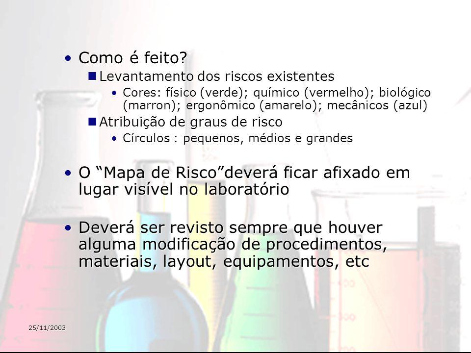 25/11/2003 Como é feito?Como é feito? Levantamento dos riscos existentes Levantamento dos riscos existentes Cores: físico (verde); químico (vermelho);