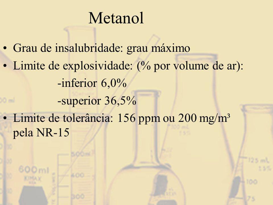 Metanol Grau de insalubridade: grau máximo Limite de explosividade: (% por volume de ar): -inferior 6,0% -superior 36,5% Limite de tolerância: 156 ppm