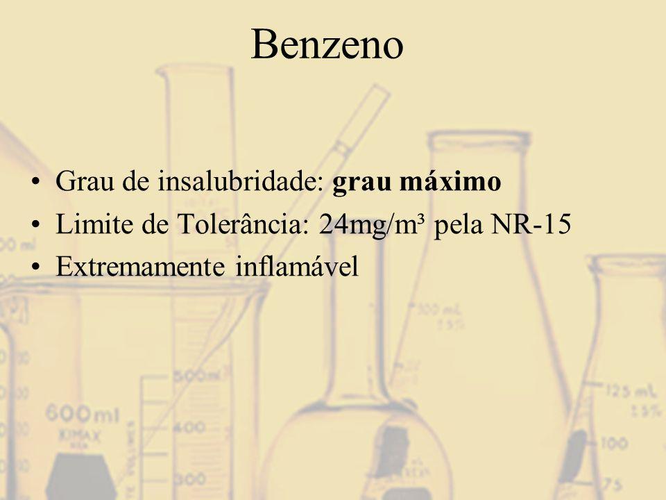 Benzeno Grau de insalubridade: grau máximo Limite de Tolerância: 24mg/m³ pela NR-15 Extremamente inflamável