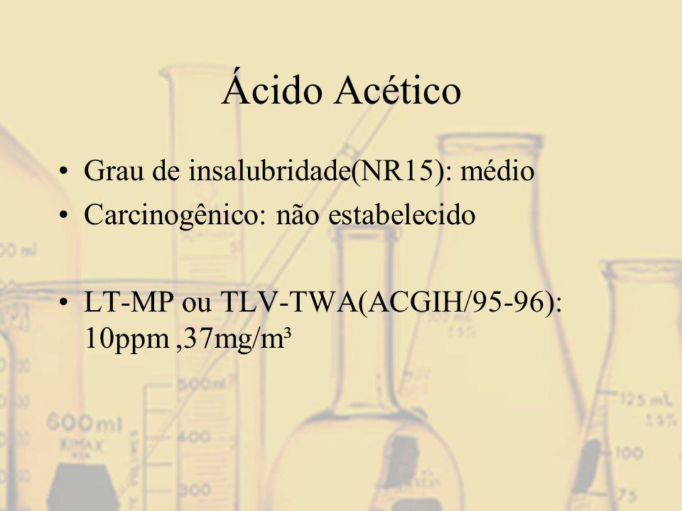 Ácido Acético Grau de insalubridade(NR15): médio Carcinogênico: não estabelecido LT-MP ou TLV-TWA(ACGIH/95-96): 10ppm,37mg/m³