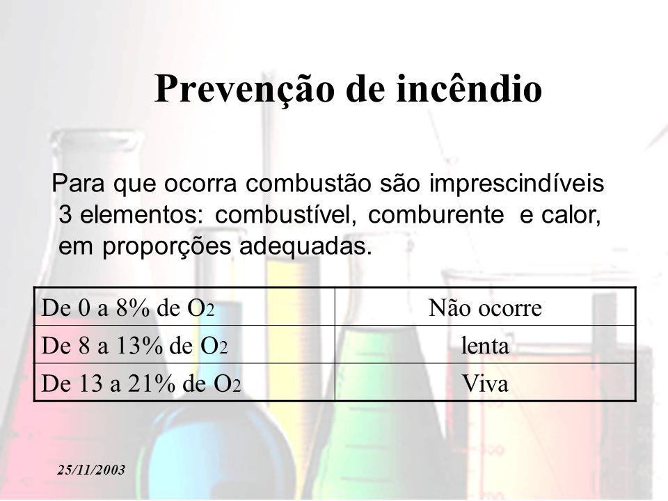 25/11/2003 Prevenção de incêndio Para que ocorra combustão são imprescindíveis 3 elementos: combustível, comburente e calor, em proporções adequadas.