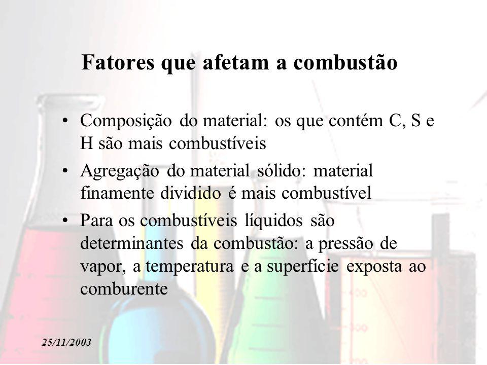 25/11/2003 Fatores que afetam a combustão Composição do material: os que contém C, S e H são mais combustíveis Agregação do material sólido: material