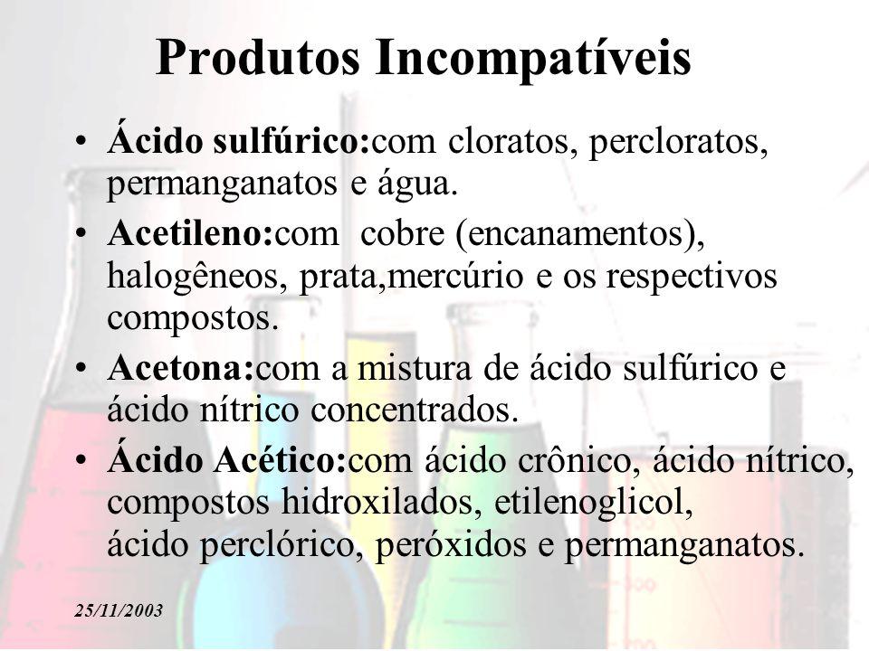 25/11/2003 Produtos Incompatíveis Ácido sulfúrico:com cloratos, percloratos, permanganatos e água. Acetileno:com cobre (encanamentos), halogêneos, pra