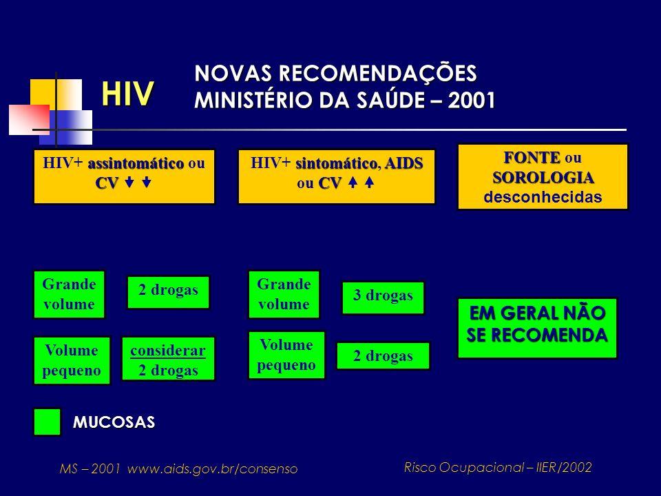 assintomático CV HIV+ assintomático ou CV sintomáticoAIDS CV HIV+ sintomático, AIDS ou CV FONTE SOROLOGIA FONTE ou SOROLOGIA desconhecidas Grande volu
