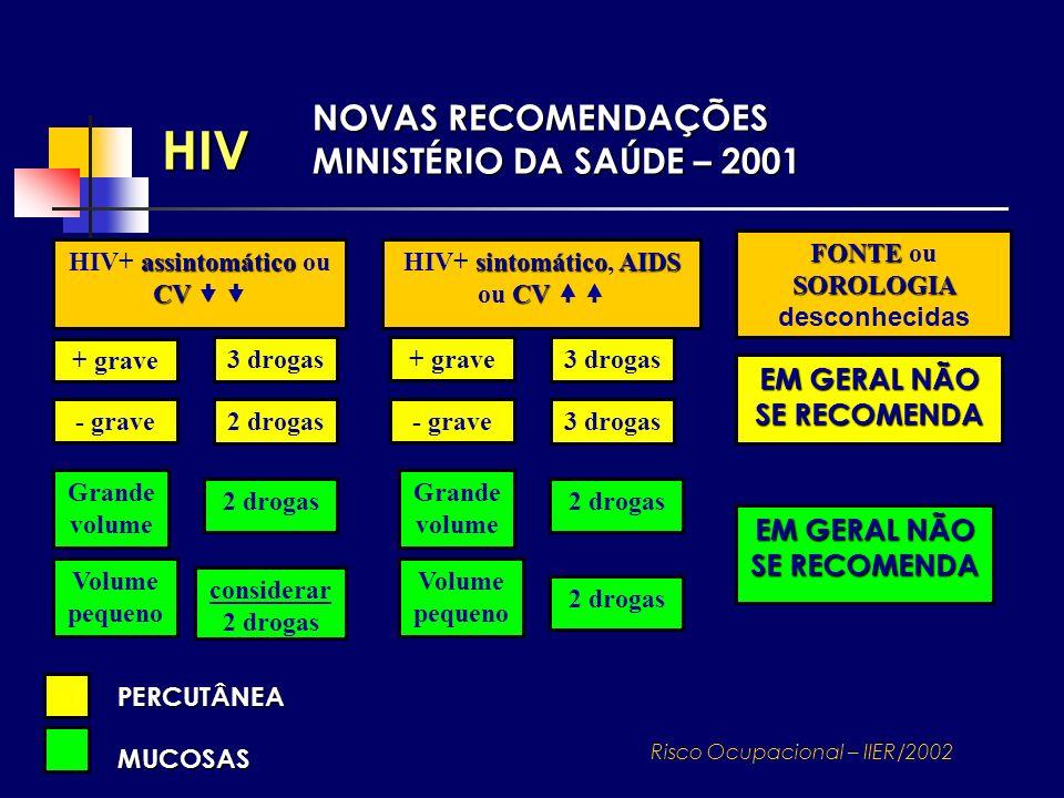 assintomático CV HIV+ assintomático ou CV sintomáticoAIDS CV HIV+ sintomático, AIDS ou CV FONTE SOROLOGIA FONTE ou SOROLOGIA desconhecidas + grave 3 d