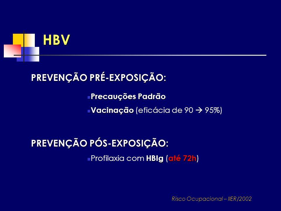 HBV PREVENÇÃO PRÉ-EXPOSIÇÃO: Precauções Padrão Precauções Padrão Vacinação Vacinação (eficácia de 90 95%) PREVENÇÃO PÓS-EXPOSIÇÃO: HBIgaté 72h Profila