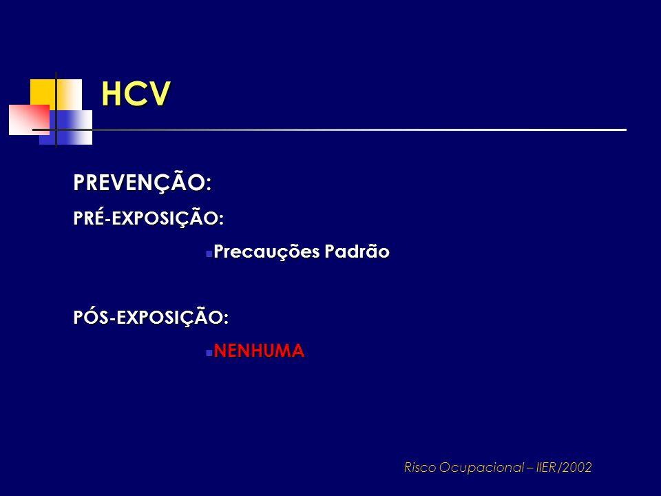 HCV PREVENÇÃO: PRÉ-EXPOSIÇÃO PRÉ-EXPOSIÇÃO: Precauções Padrão Precauções PadrãoPÓS-EXPOSIÇÃO: NENHUMA NENHUMA Risco Ocupacional – IIER/2002