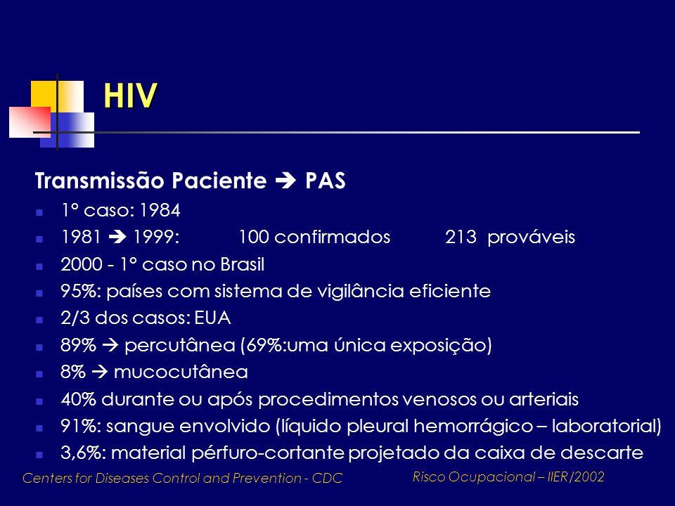 HIV Transmissão Paciente PAS 1° caso: 1984 1981 1999: 100 confirmados 213 prováveis 2000 - 1° caso no Brasil 95%: países com sistema de vigilância efi