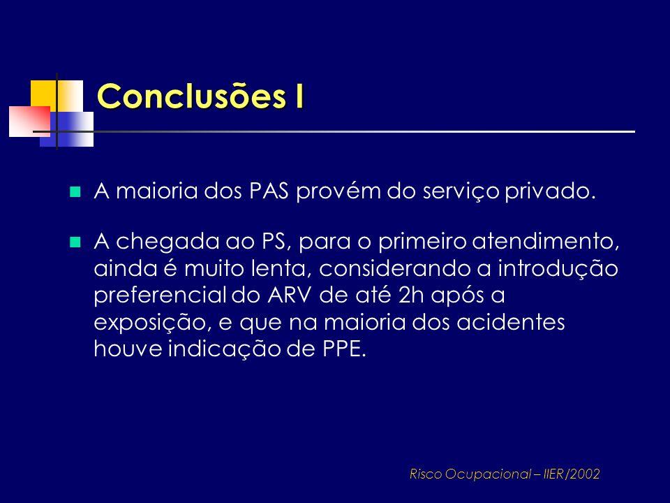 Conclusões I A maioria dos PAS provém do serviço privado. A chegada ao PS, para o primeiro atendimento, ainda é muito lenta, considerando a introdução