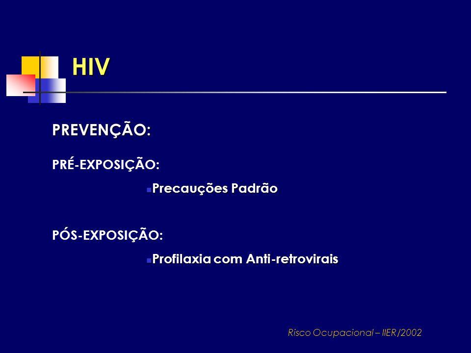 HIV PREVENÇÃO: PRÉ-EXPOSIÇÃO: Precauções Padrão Precauções Padrão PÓS-EXPOSIÇÃO: Profilaxia com Anti-retrovirais Profilaxia com Anti-retrovirais Risco