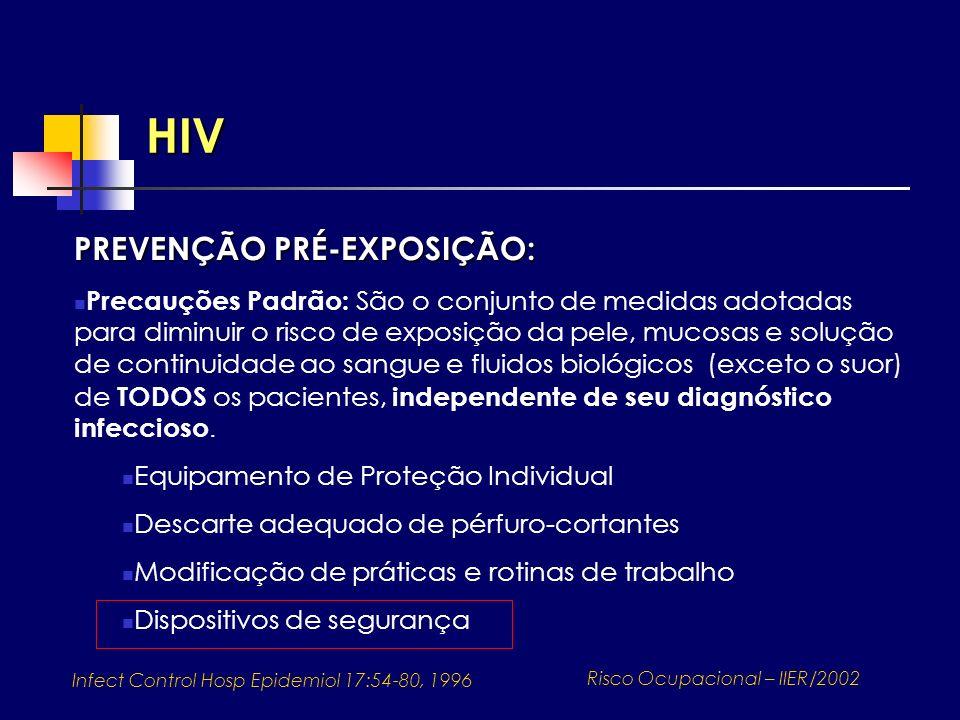 HIV PREVENÇÃO PRÉ-EXPOSIÇÃO: Precauções Padrão: São o conjunto de medidas adotadas para diminuir o risco de exposição da pele, mucosas e solução de co