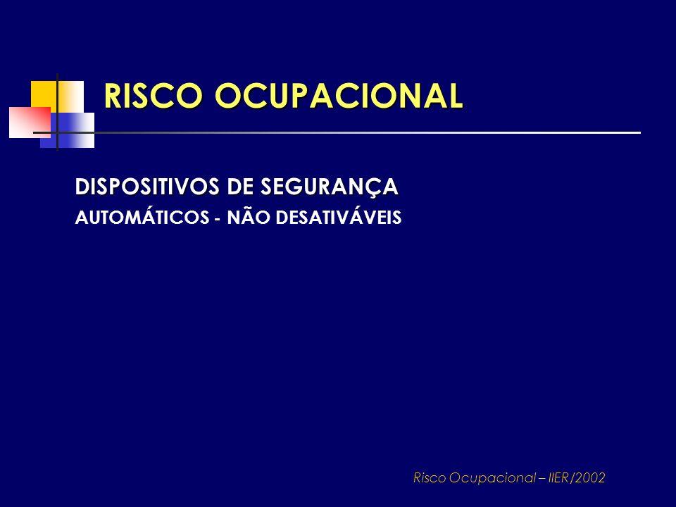 DISPOSITIVOS DE SEGURANÇA DISPOSITIVOS DE SEGURANÇA AUTOMÁTICOS - NÃO DESATIVÁVEIS RISCO OCUPACIONAL Risco Ocupacional – IIER/2002