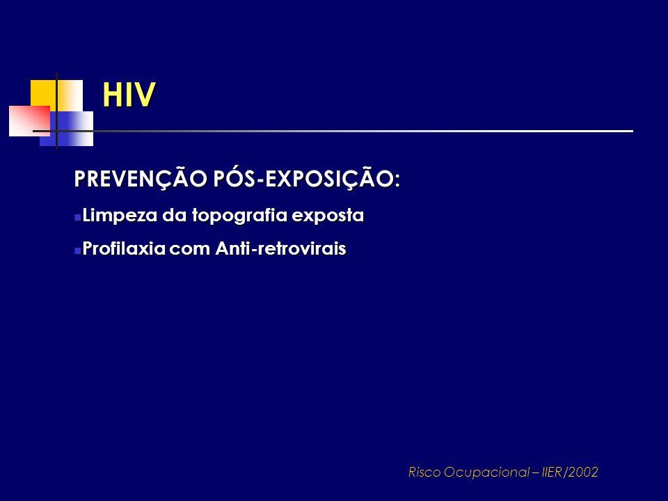 HIV PREVENÇÃO PÓS-EXPOSIÇÃO: Limpeza da topografia exposta Limpeza da topografia exposta Profilaxia com Anti-retrovirais Profilaxia com Anti-retrovira