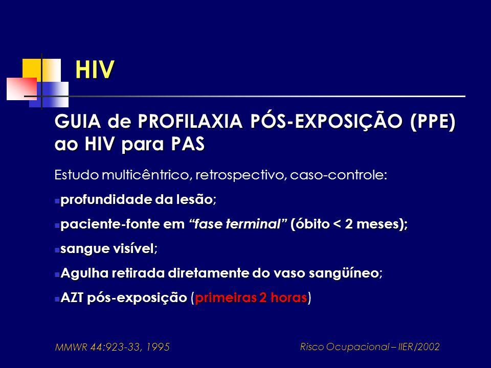 HIV GUIA de PROFILAXIA PÓS-EXPOSIÇÃO (PPE) ao HIV para PAS Estudo multicêntrico, retrospectivo, caso-controle: profundidade da lesão profundidade da l