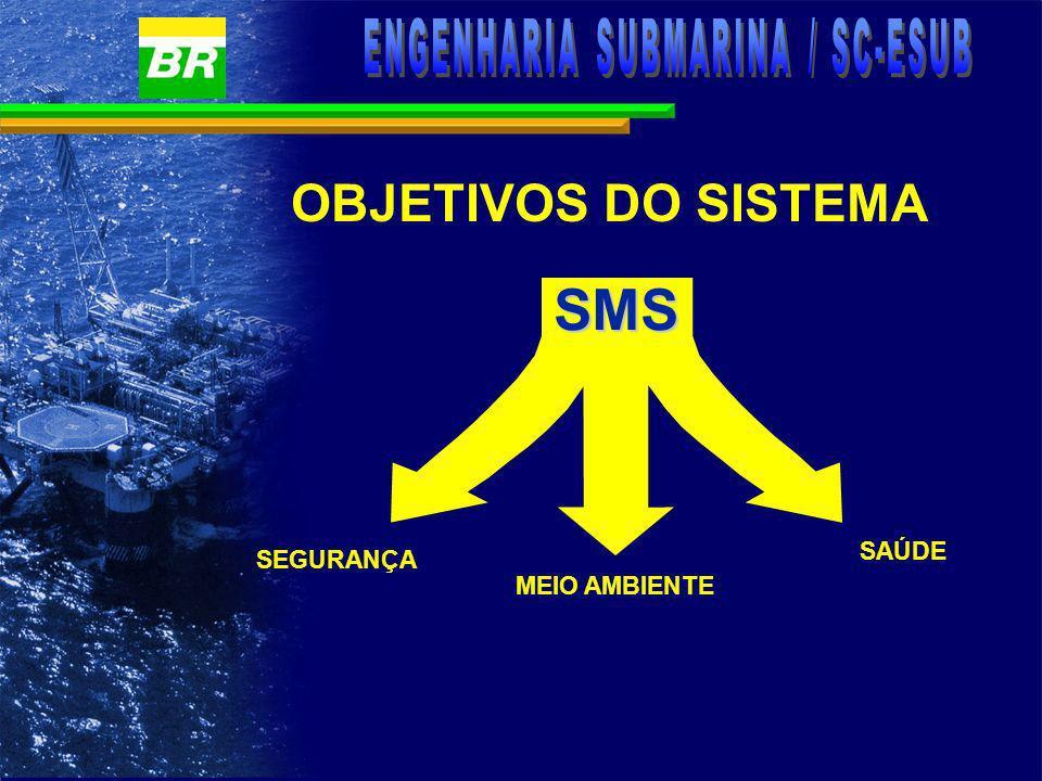POLÍTICA DE SMS É o comprometimento da empresa com o atendimento à legislação e com a melhoria contínua, prevenindo a poluição e preservando a saúde e a segurança.