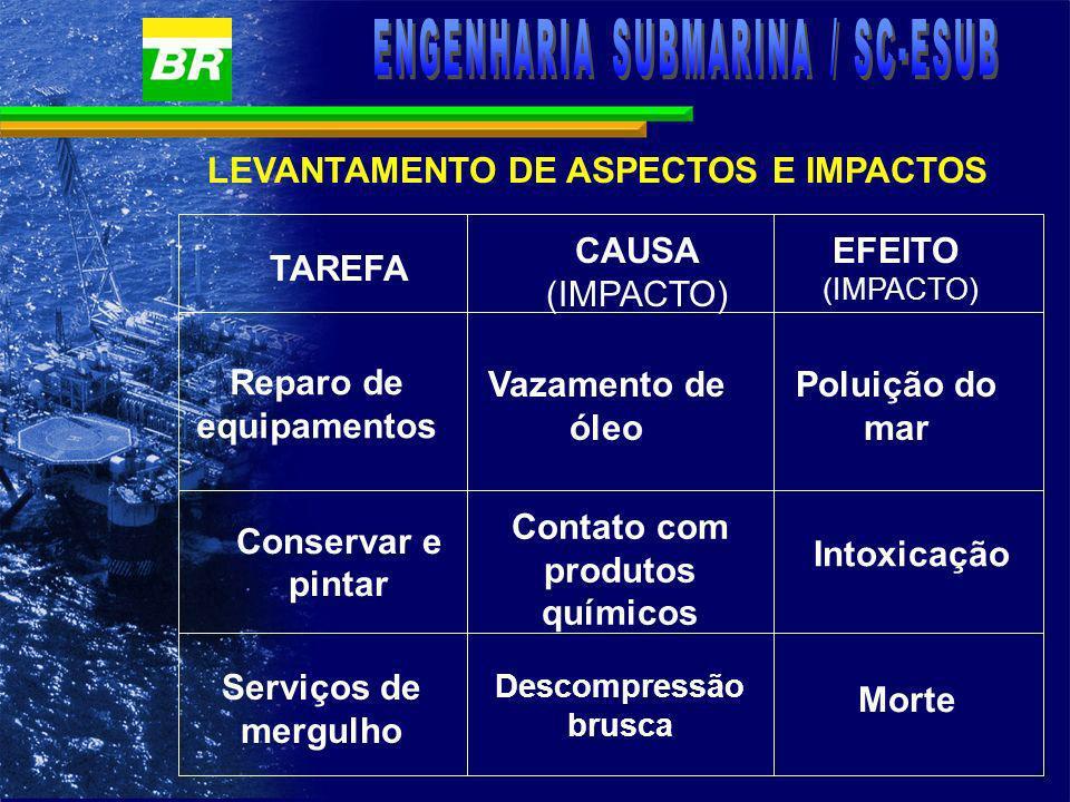 òTrabalhando de acordo com os procedimentos estabelecidos; òIdentificando e tratando as anomalias; òParticipando da coleta seletiva de resíduos; COMO CONTRIBUIR COM O SMS