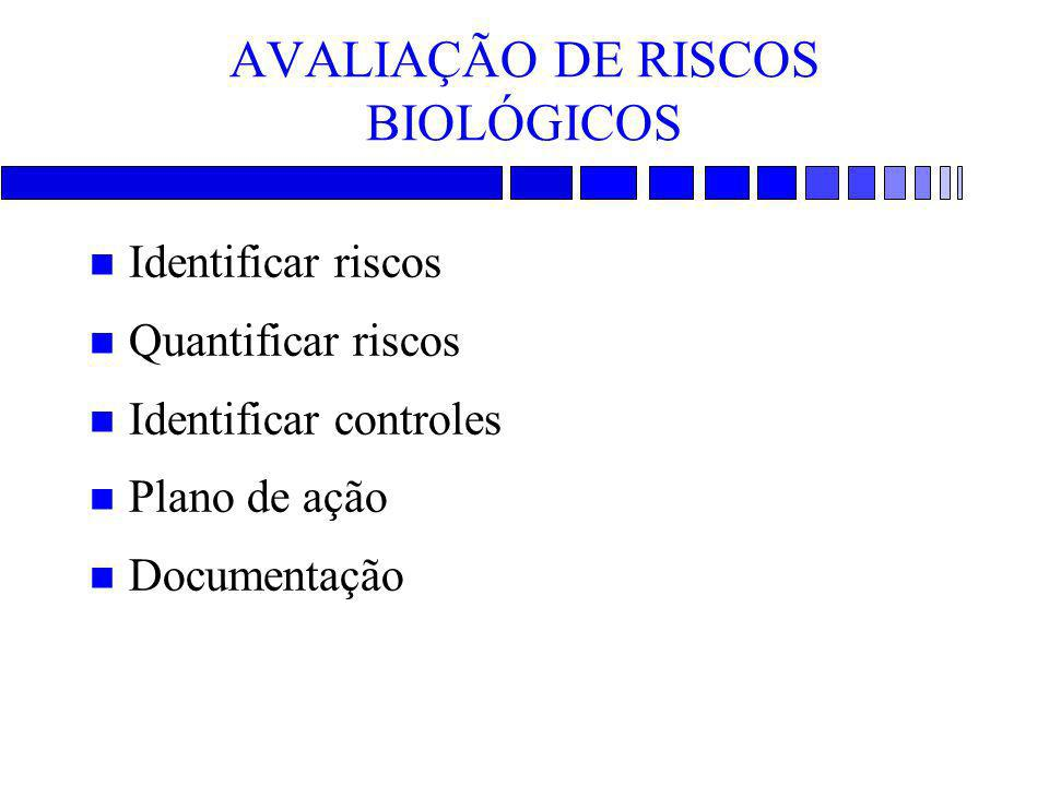 AVALIAÇÃO DE RISCOS BIOLÓGICOS n Identificar riscos n Quantificar riscos n Identificar controles n Plano de ação n Documentação