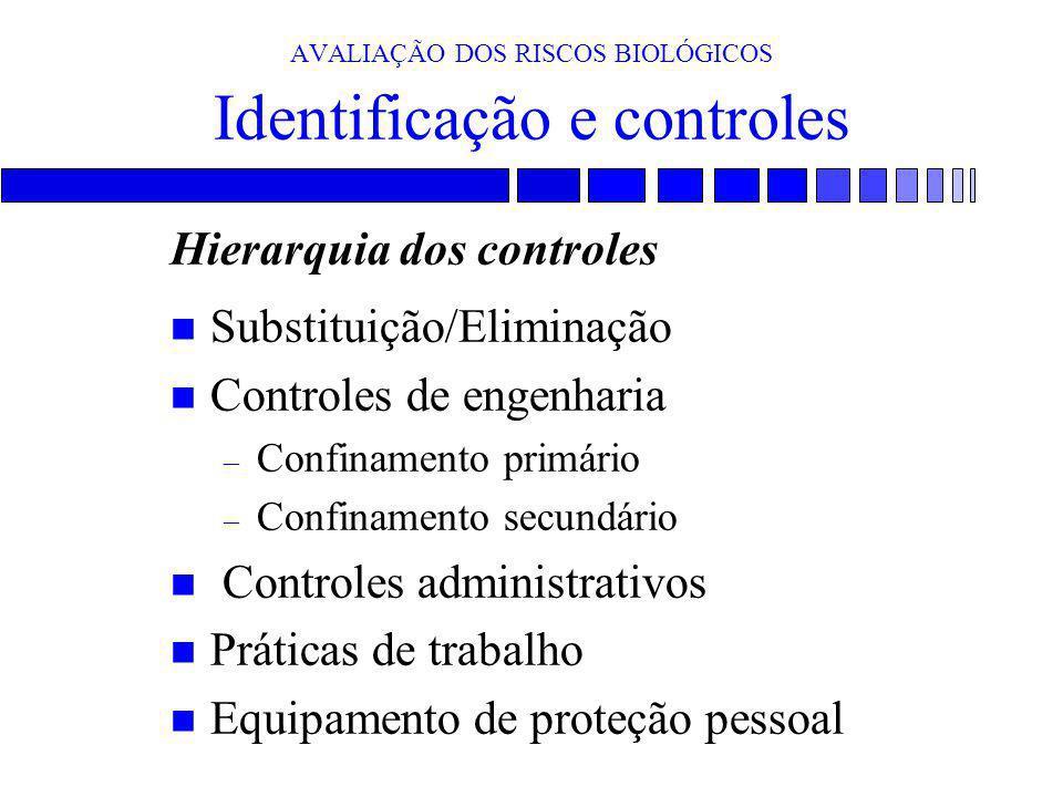 AVALIAÇÃO DOS RISCOS BIOLÓGICOS Identificação e controles Hierarquia dos controles n Substituição/Eliminação n Controles de engenharia – Confinamento